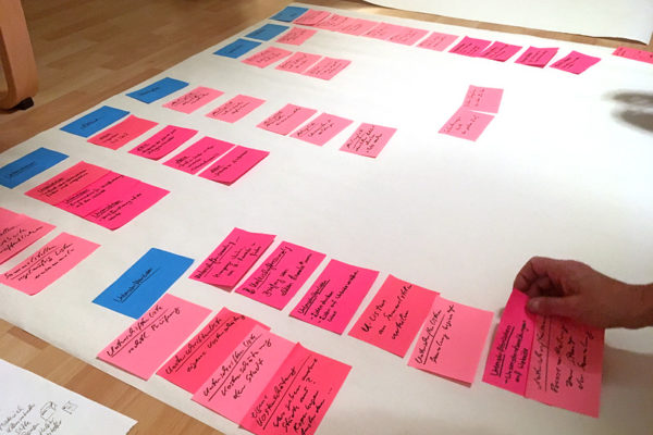 Projektplanung_B